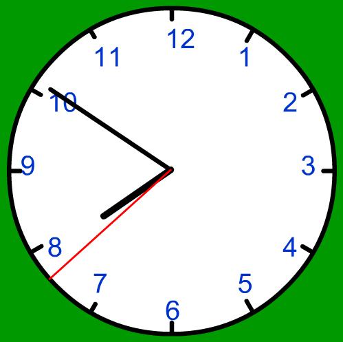 Inserire un orologio nel tuo sito