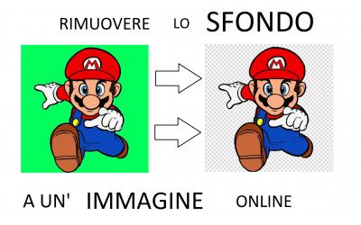 Rimuovere lo sfondo da un'immagine online