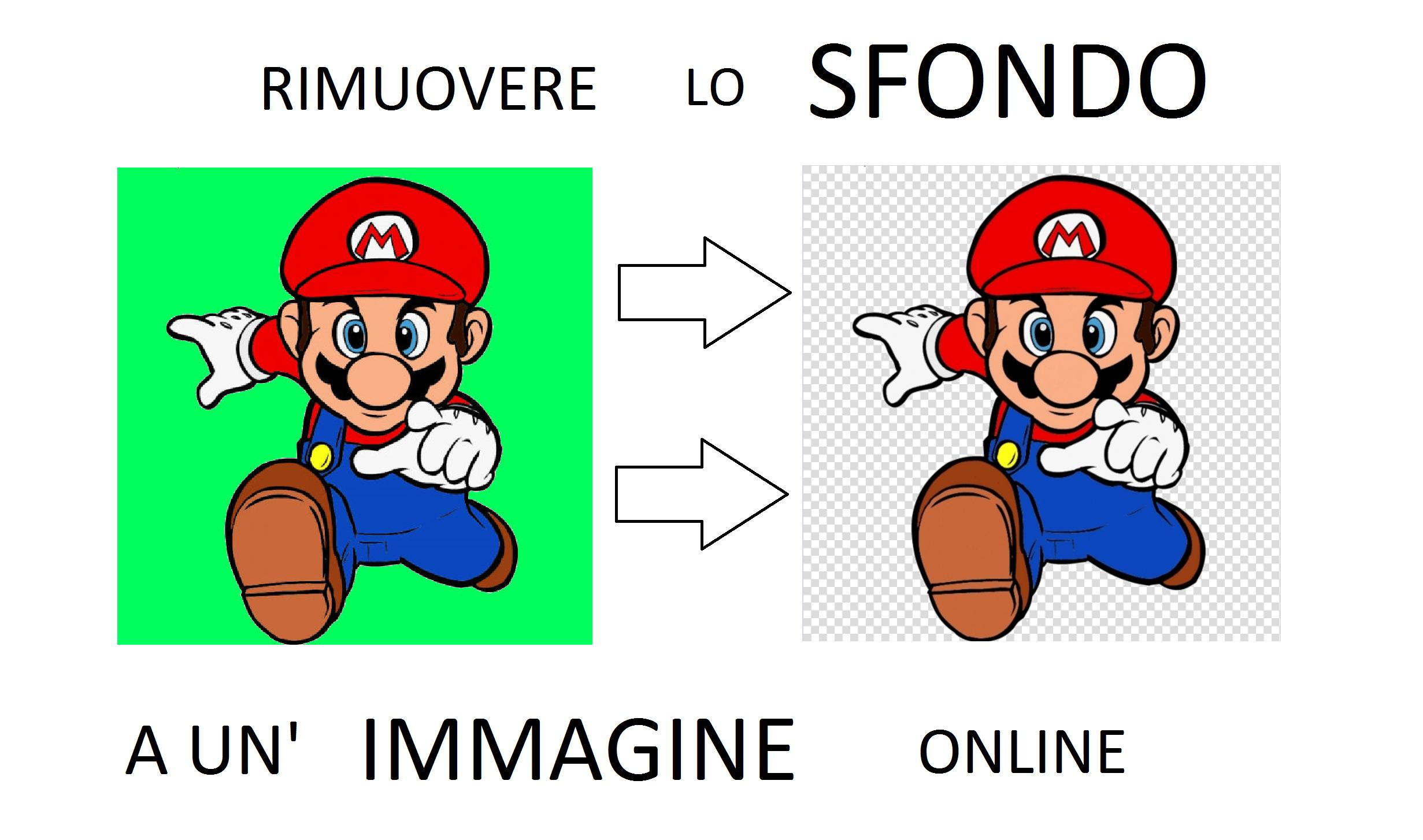 Rimuovere Lo Sfondo Da Unimmagine Online Filippo Zorzetto